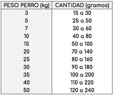 cantidades verduras por peso.png